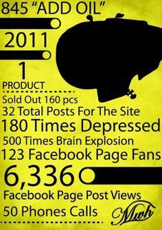 Mwh.: Mwh. 2011 #2011 #mwhs