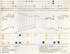 Graphic Porn #shapes #henrich #siegfried #music #bormann