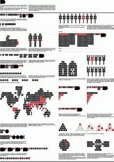 Lamosca, Visualization . 10 Years #statistic #infographic