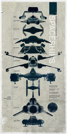 Artist: Avanaut The Simple Spaceship Chart #x-wing #wars #spaceship #star #tie-fighter