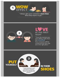 7 #GoldenRules You #MustFollow For #Excellent #CustomerService - An #Infographic