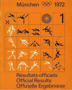 munich.jpg (400×499) #olympics #poster