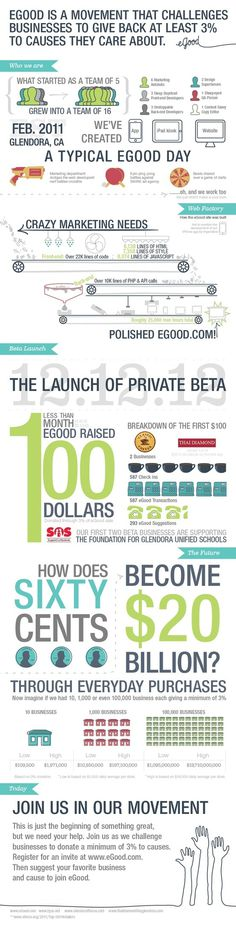 Report Comment #egood #infographic #sharejoy #good #social