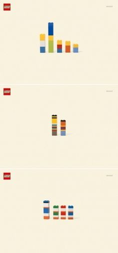lego imagine #lego #advertising #minimal #clever #humor