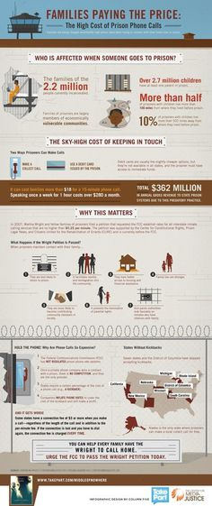 The High Cost of Prison Phone Calls: A TakePart Infographic #calls #infographic #phone #prison