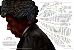 Container List: Inside Dylan's brain #typography #editorial #bob dylan