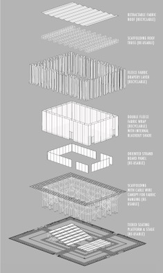 Willow Theater,Diagram