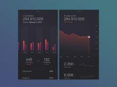 graph, data #ui