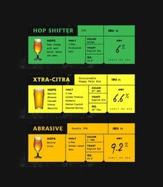 Surly Brewing Co. | JOYCE #brewedforthenorth #midwest #north #surly #joyce #darkness #surlygivesadamn #minnesota #furious