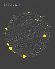 AR 2012 #feltron #infographics #data #visualization #report