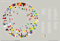 1276_colours_in_culture #culture #data #colours