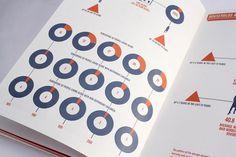 se-2.jpeg (600×400) #infographics