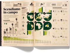 Francesco Franchi – Analisi Grafica #infographics