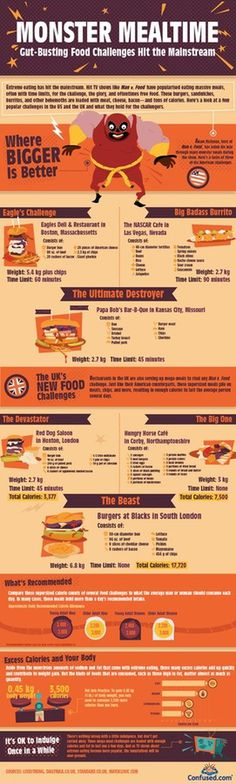 Monster Mealtime infographic #monest #infographic #meals