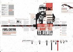Fascxc3xadculo. Fidel Castro #capitalism #cuba #imperialism #fidel #usa #castro