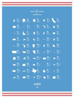 United States Poster #graphic design #futura #america #united states