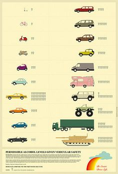 Kasia Korczak / Be Smart. Drive Safe.