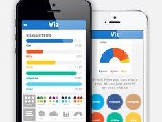 Viz iPhone app #website #ui