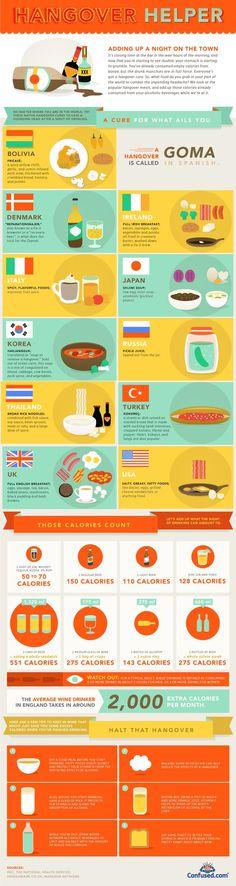 Hangovers and calories teaser #infographics #alcohol #hangover