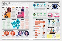Magazine of the Year Finalist #3: New York Grids SPD.ORG Grids
