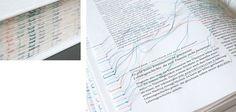 Maria Fischer · Portfolio · Traumgedanken #print #experimental #book #craft #stitch #typography
