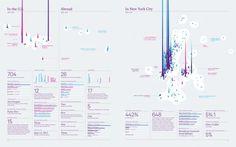 Nicholas Felton | Feltron.com #feltron #felton #infographics #print #annual #report
