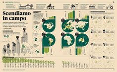 All sizes | IL09 — Infografica Food | Flickr - Photo Sharing! #grid #infographics #franchi