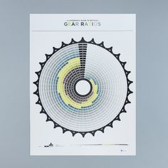ratio-full #bikes #infographic #poster