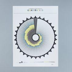 ratio-full #bikes #infographic #poster