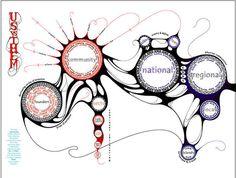marian bantjes #bantjes #infographic #design #graphic #marian #poster #graphics