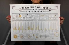 swissmiss #caffiene #infographic #interactive #poster
