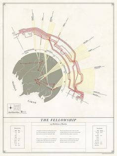 Plotting the Lord of the Rings Trilogy - DesignTAXI.com #rings #of #infographic #lord #the #illustration