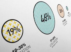 mkn design Michael NÃ¿kamp #miller #pattern #infographics #yellow #info #graphics #herman #chart #green