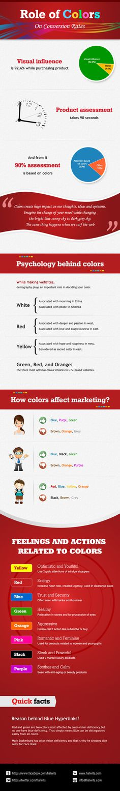 Role of Colors on Conversion Rates for Ecommerce Website [Infographic] #infographic