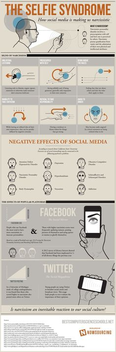 What is Narcissism? #infographic
