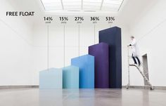 Infographics XXXXL on Behance #physical #info #graphic