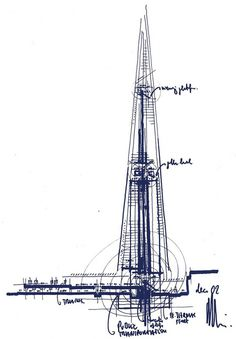 The London Bridge Tower | feel desain #architecture #sketch #london #skyscraper #renzo piano #shard