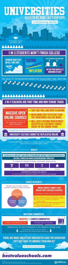 Universities need to be run more like startups. Here's why. #business #universities #college