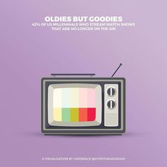 #oldies