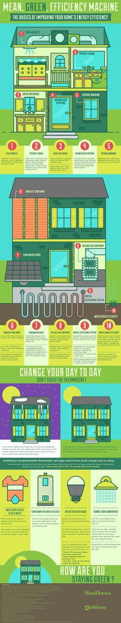 Go green to save money!Learn how energy efficiency can pay off from this infographic. #going #energy #homes #efficiency #efficient #green