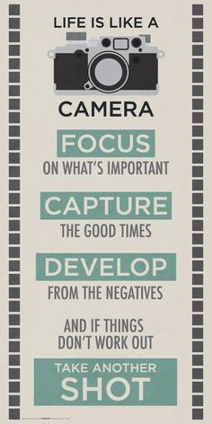 Life is a Camera Inspirational Motivational Photography Quote Poster