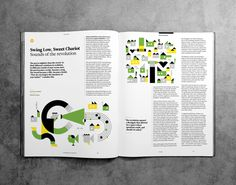 Outpost Magazine - Beirut | MagSpreads | Magazine Layout Inspiration and Editorial Design