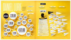 Dribbble big #infographic #kellianderson
