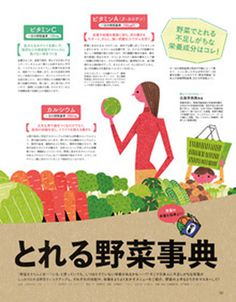 ryotakemasa, food, illustration, plant, outside, grocery