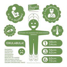 f | design #infographic