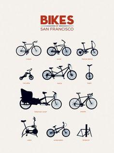 BLDG//WLF #wheels #bikes #san #poster #francisco #typography