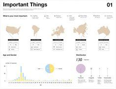 Darren Wong #infographics #design