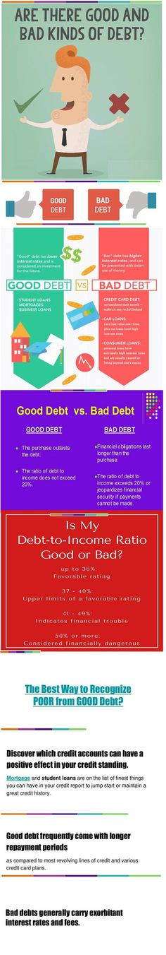 good-debt-ratio-bad-debt-ratio