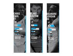 Los Angeles Clippers Rebrand #chris #los #infograph #jordan #griffin #deandre #clippers #stats #angeles #blake #nba #basketball #paul