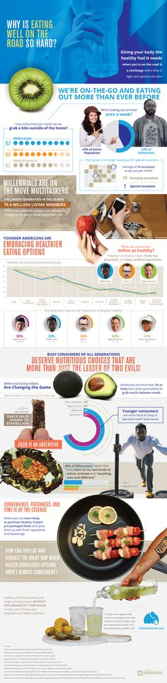 Where are all the healthy snacks? People are clamoring for healthy snacks but retailers just aren't stepping up. Learn more about healthy sn
